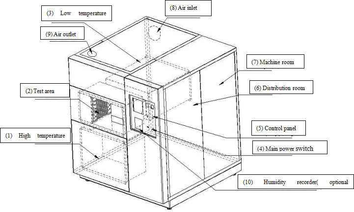 Thermal Shock Chamber Test chamber outline drawing