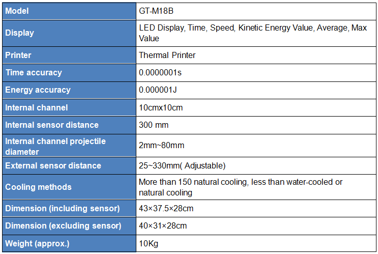 Kinetic Energy Tester Key Specification